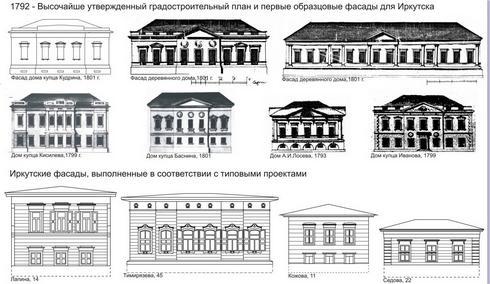 Образцовые фасады и их интерпретация в иркутской деревянной архитектуре
