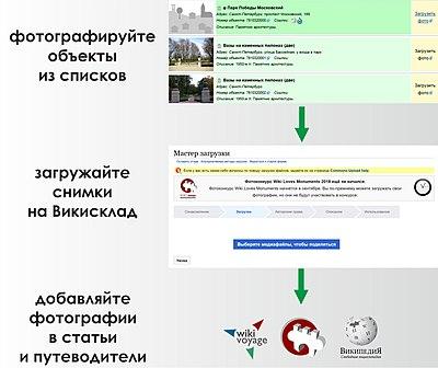 WLM-workflow.jpg