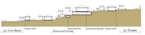 Устройство цокольных этажей под историческими зданиями